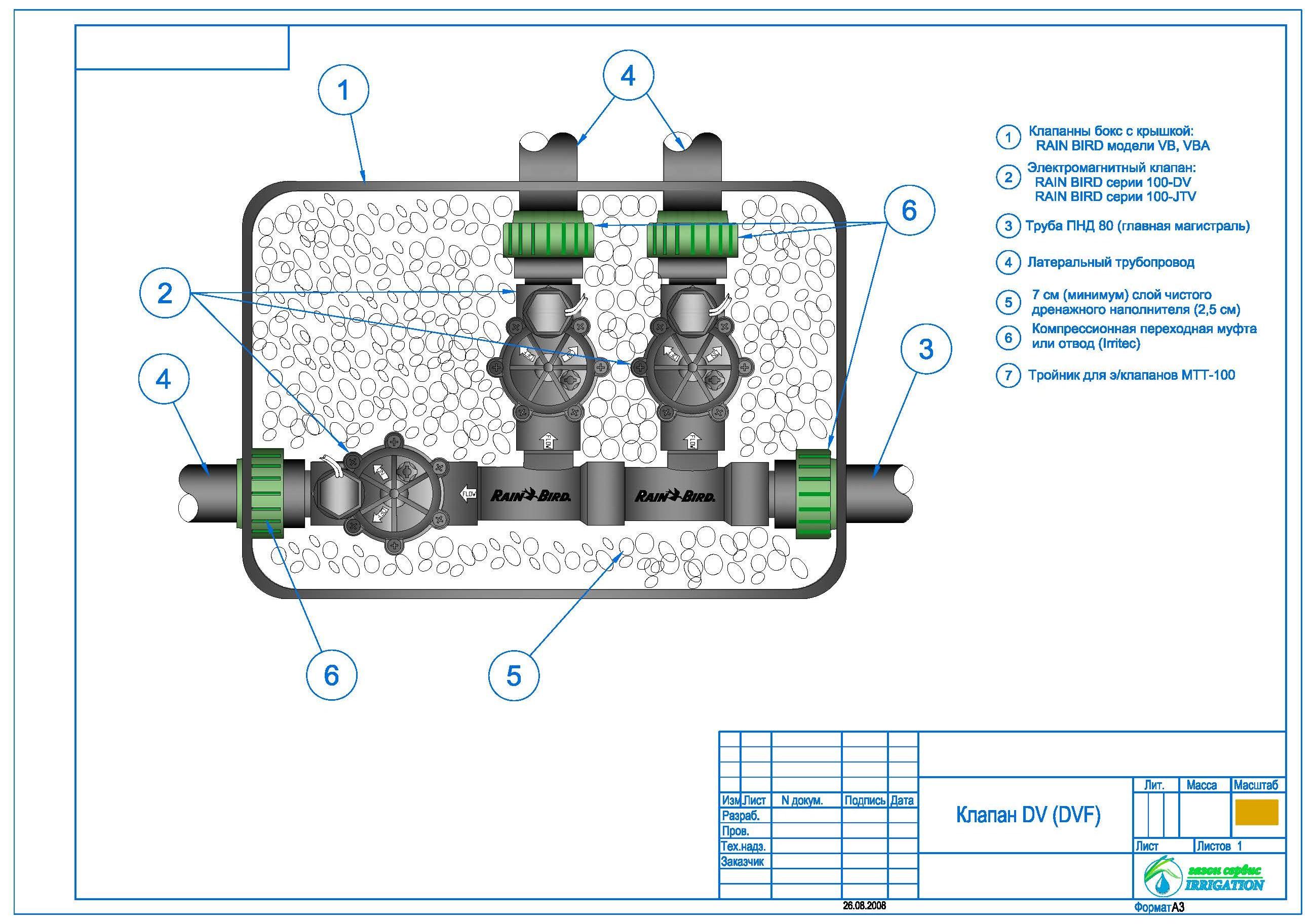 Схемы автоматического полива гардена